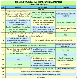 rva environmental camp schedule
